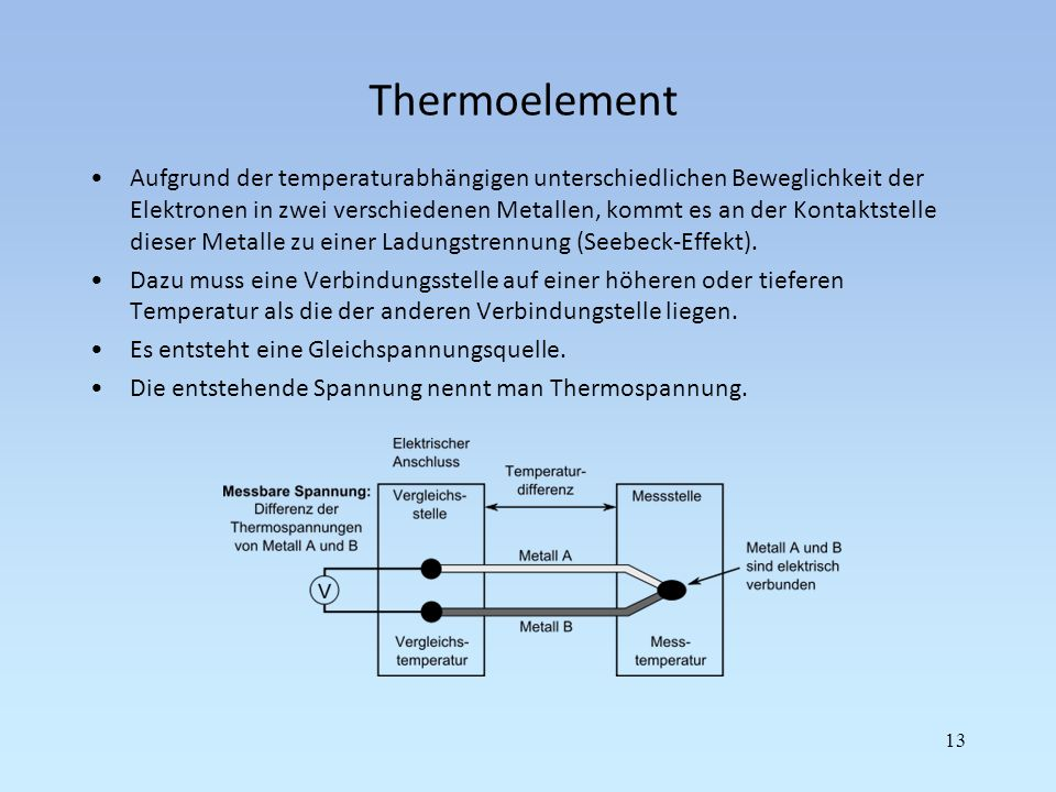 Thermoelement