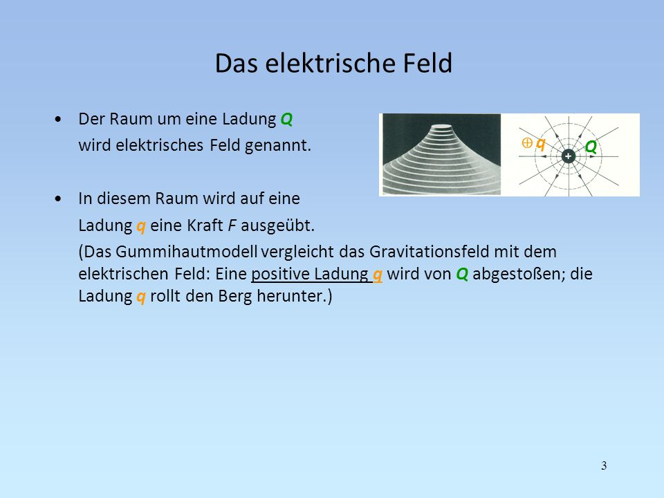 Das elektrische Feld Der Raum um eine Ladung Q