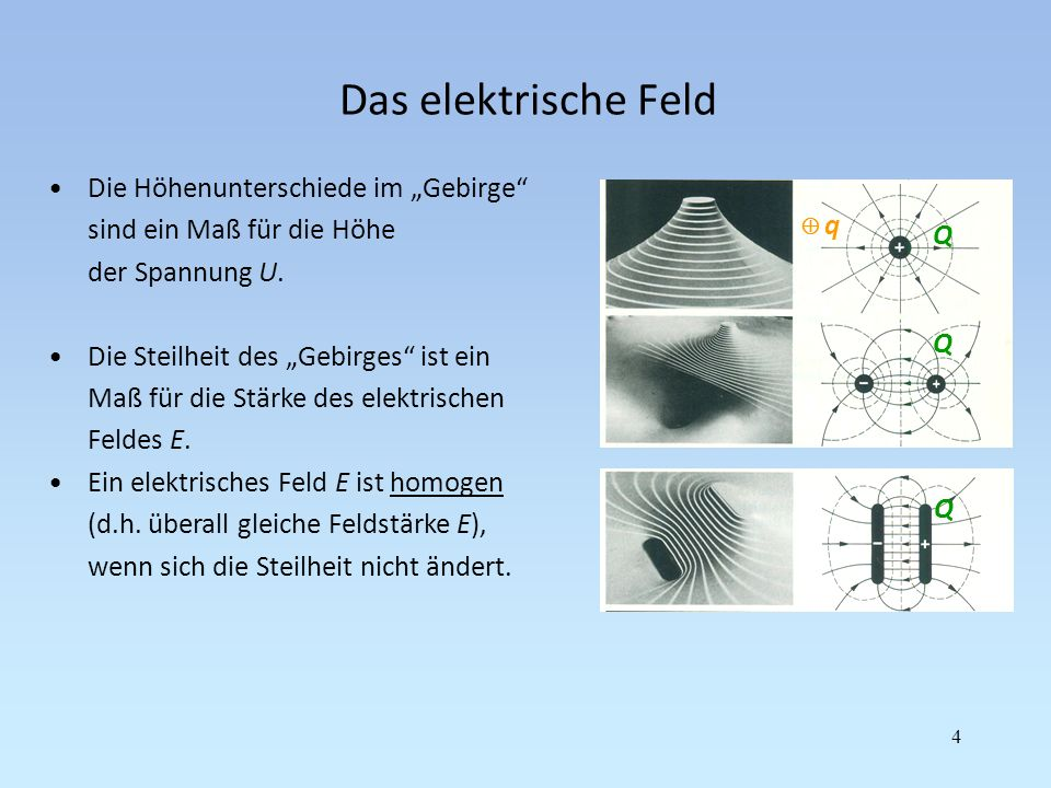 """Das elektrische Feld Die Höhenunterschiede im """"Gebirge"""