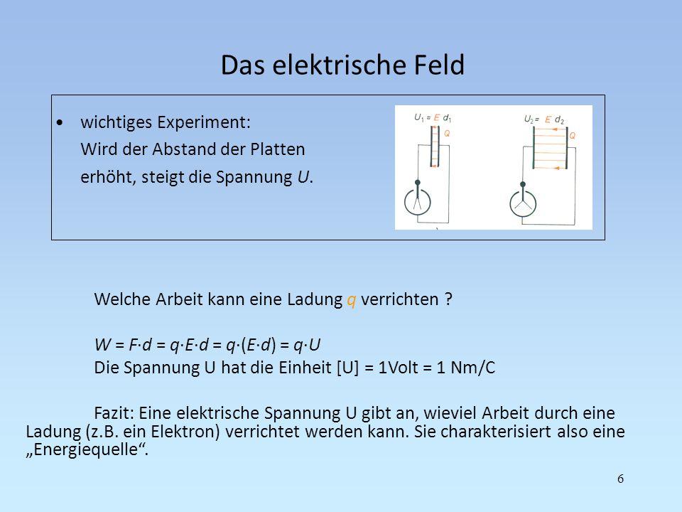 Das elektrische Feld wichtiges Experiment: