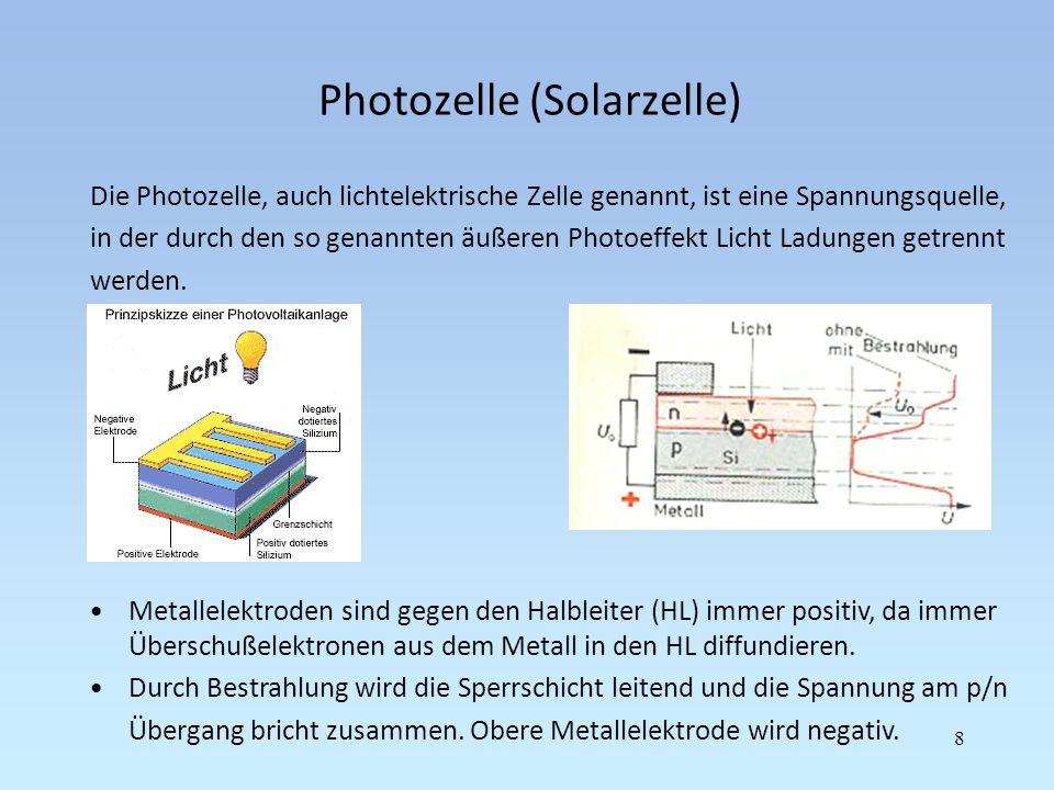 Photozelle (Solarzelle)