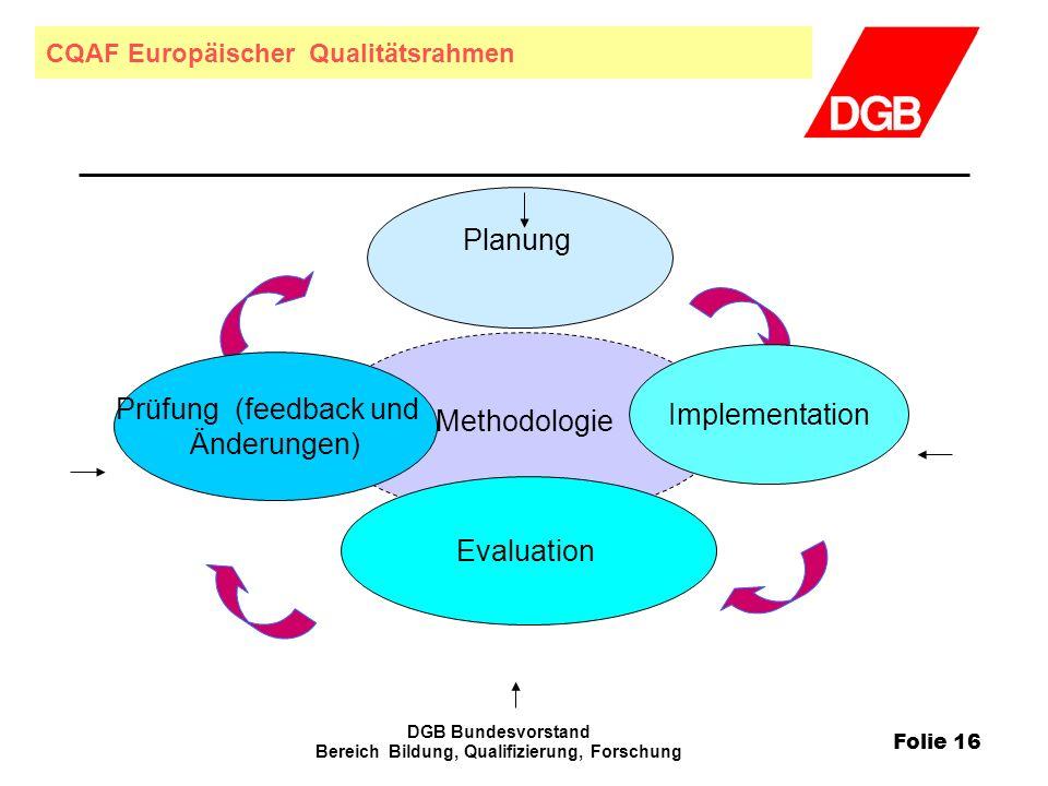 CQAF Europäischer Qualitätsrahmen