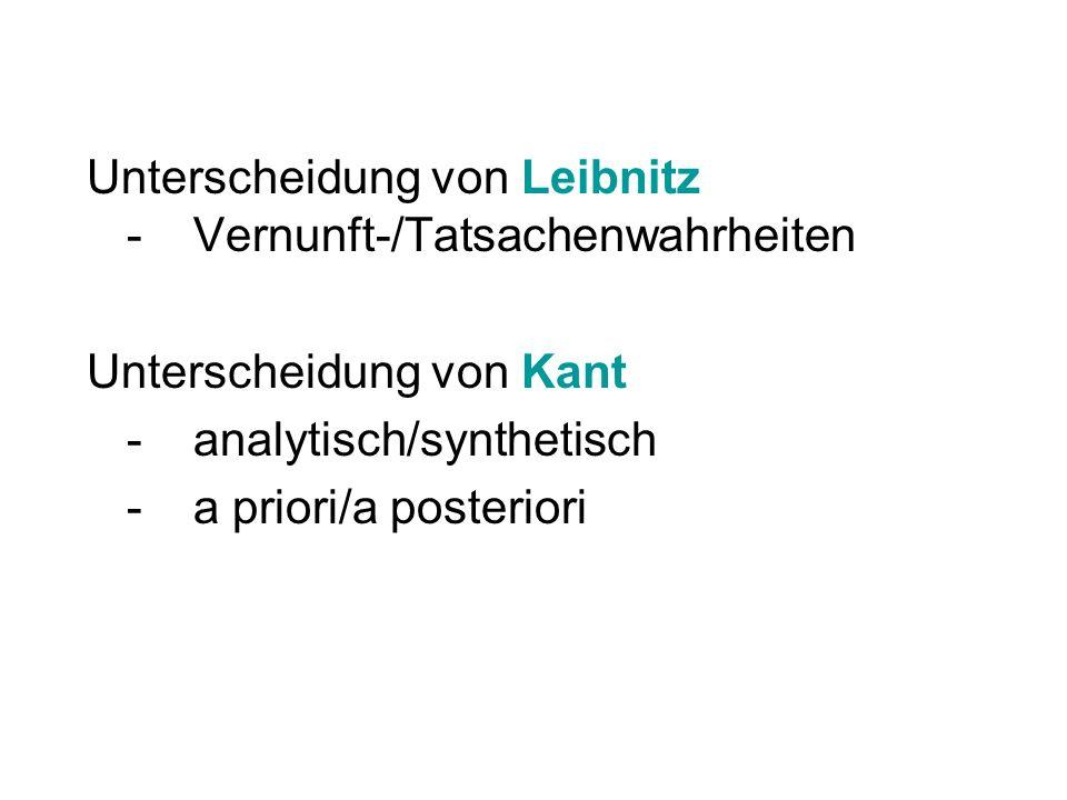 Unterscheidung von Leibnitz - Vernunft-/Tatsachenwahrheiten