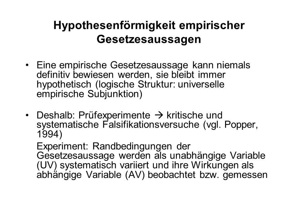 Hypothesenförmigkeit empirischer Gesetzesaussagen