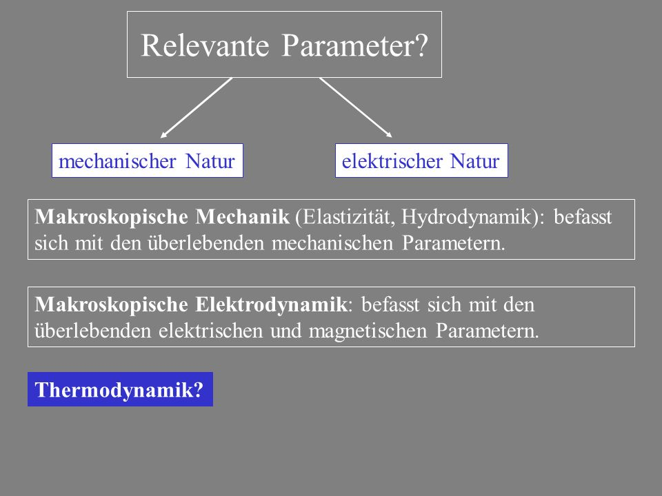 Relevante Parameter mechanischer Natur elektrischer Natur