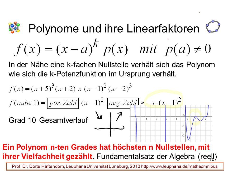 Polynome und ihre Linearfaktoren