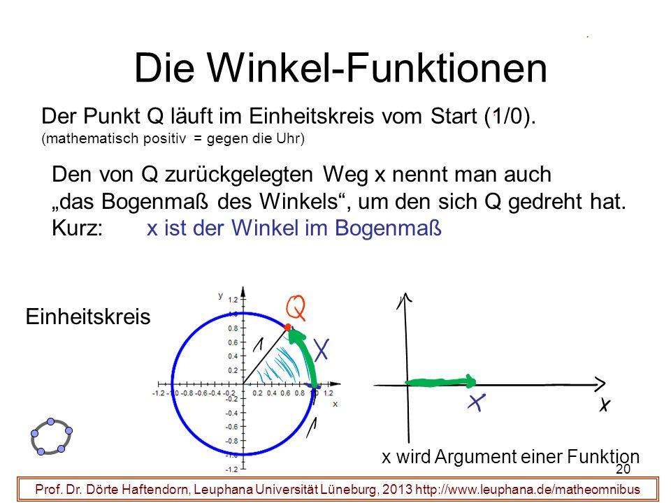 Die Winkel-Funktionen