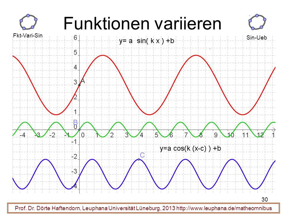 Funktionen variieren Fkt-Vari-Sin Sin-Ueb