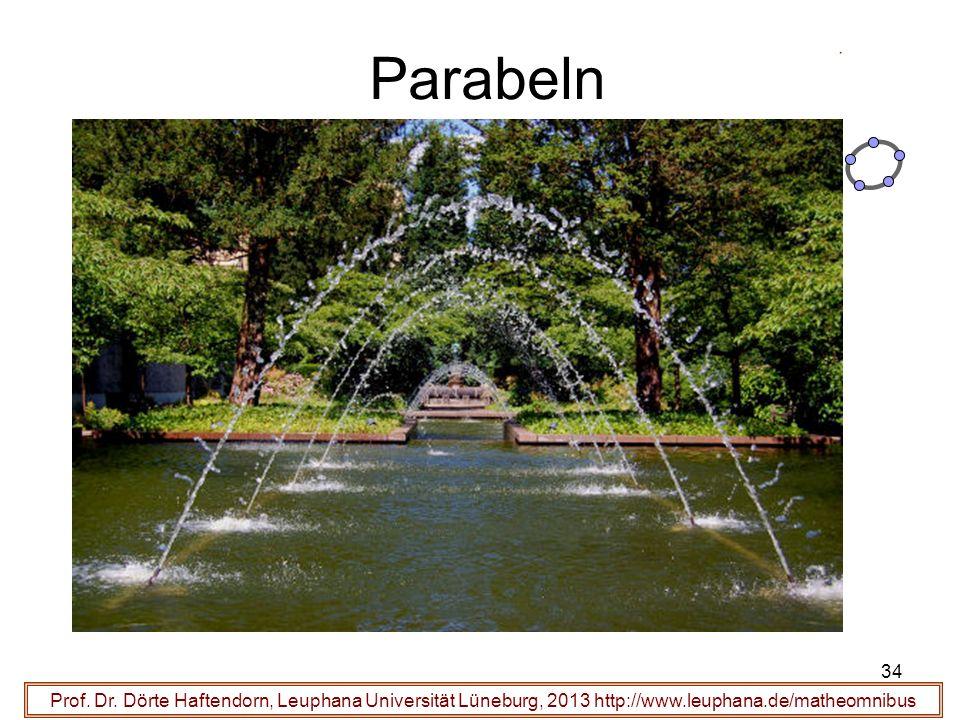ParabelnProf.Dr.