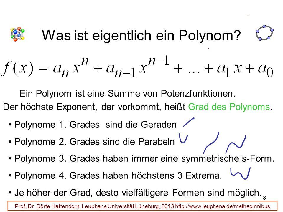 Was ist eigentlich ein Polynom