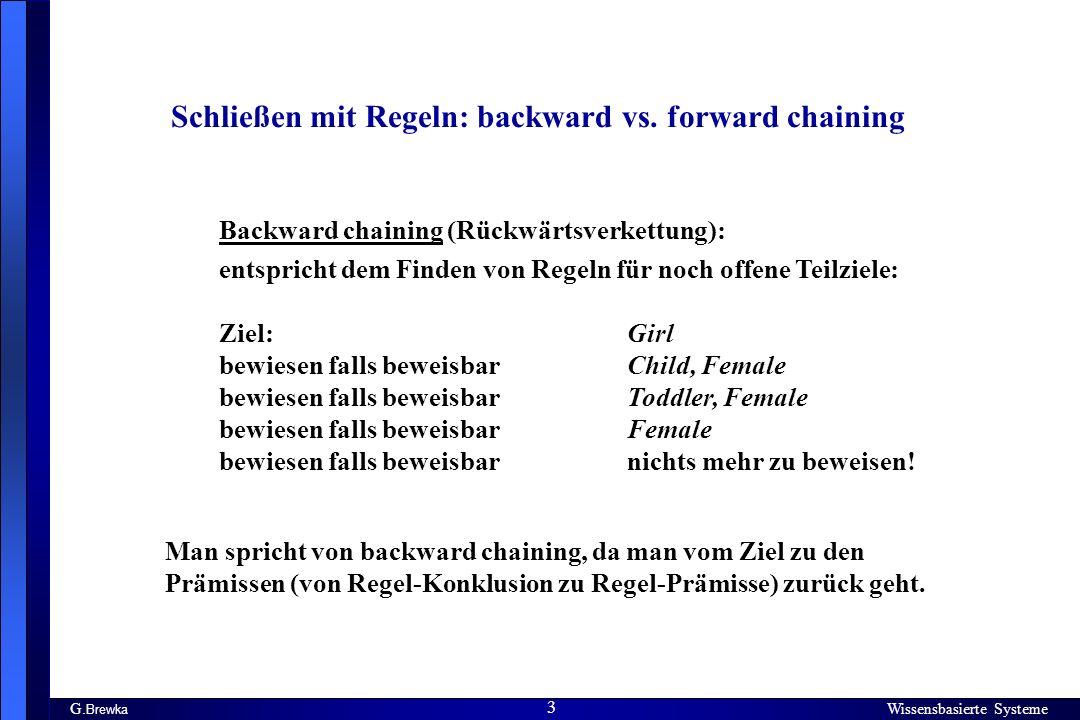 Schließen mit Regeln: backward vs. forward chaining