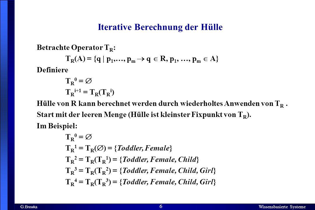 Iterative Berechnung der Hülle