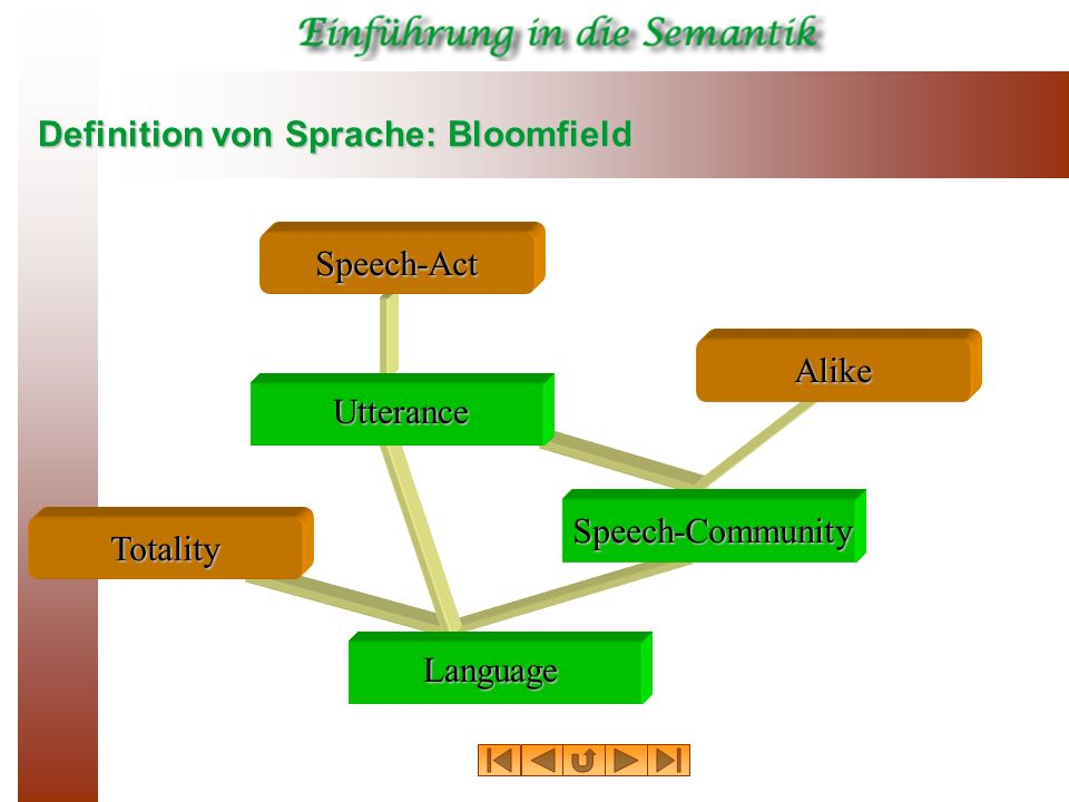 Definition von Sprache: Bloomfield