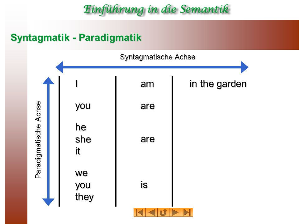 Syntagmatik - Paradigmatik