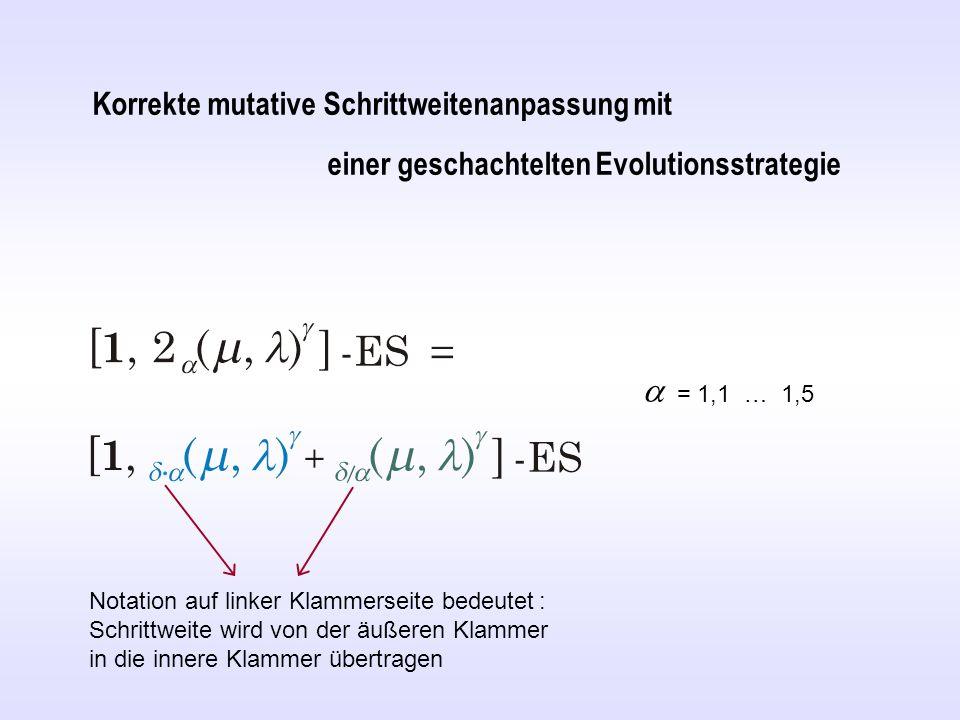 a = 1,1 … 1,5 Korrekte mutative Schrittweitenanpassung mit