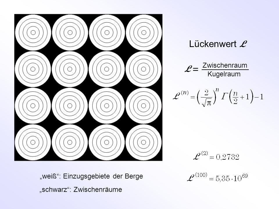 Lückenwert L L = Zwischenraum Kugelraum