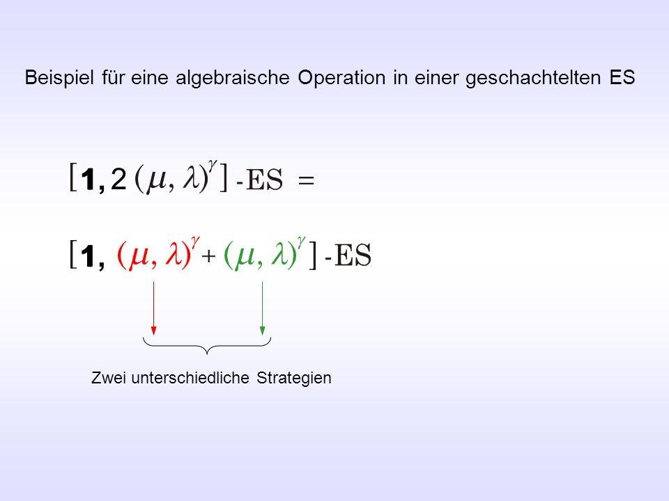 Beispiel für eine algebraische Operation in einer geschachtelten ES