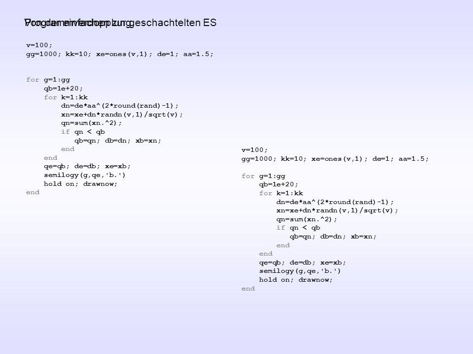 Von der einfachen zur geschachtelten ES Programmverdopplung