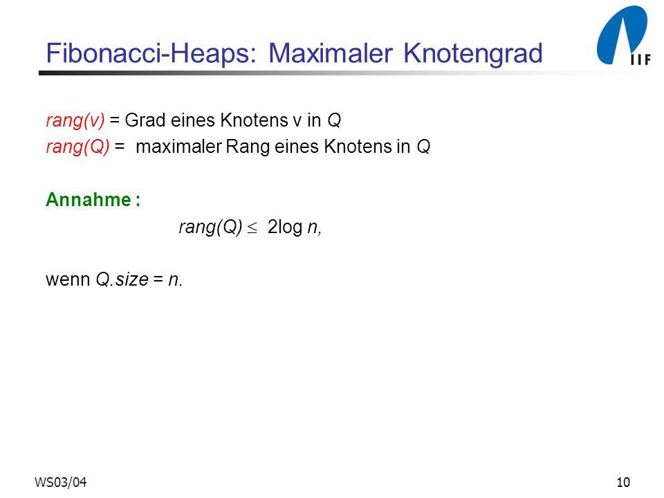Fibonacci-Heaps: Maximaler Knotengrad