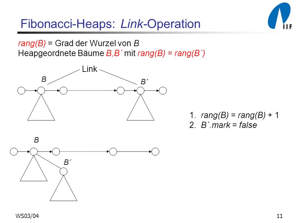 Fibonacci-Heaps: Link-Operation