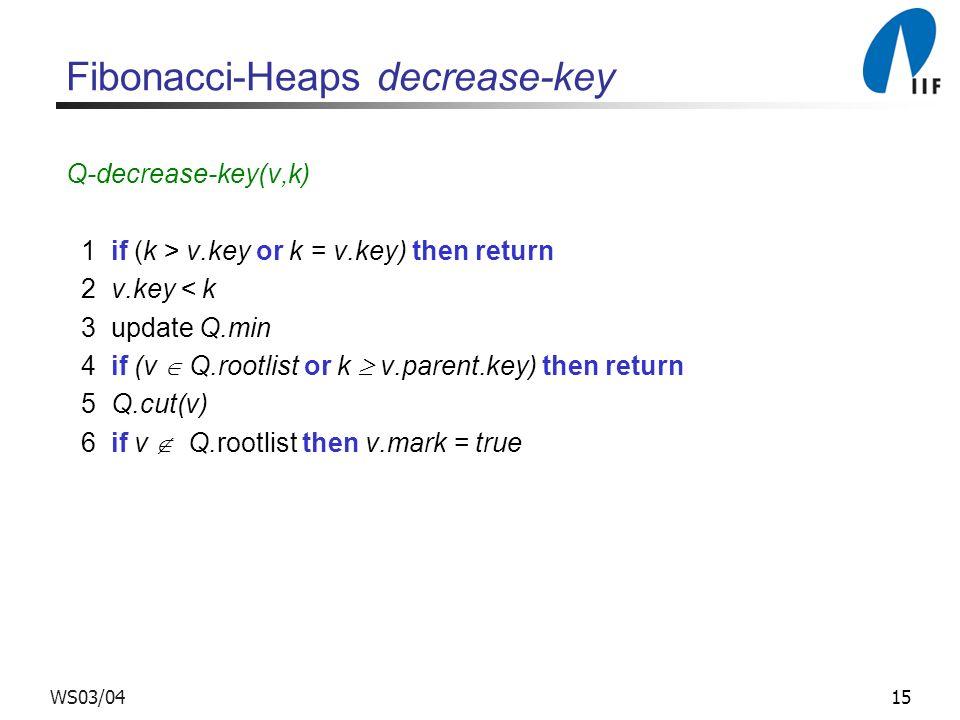 Fibonacci-Heaps decrease-key