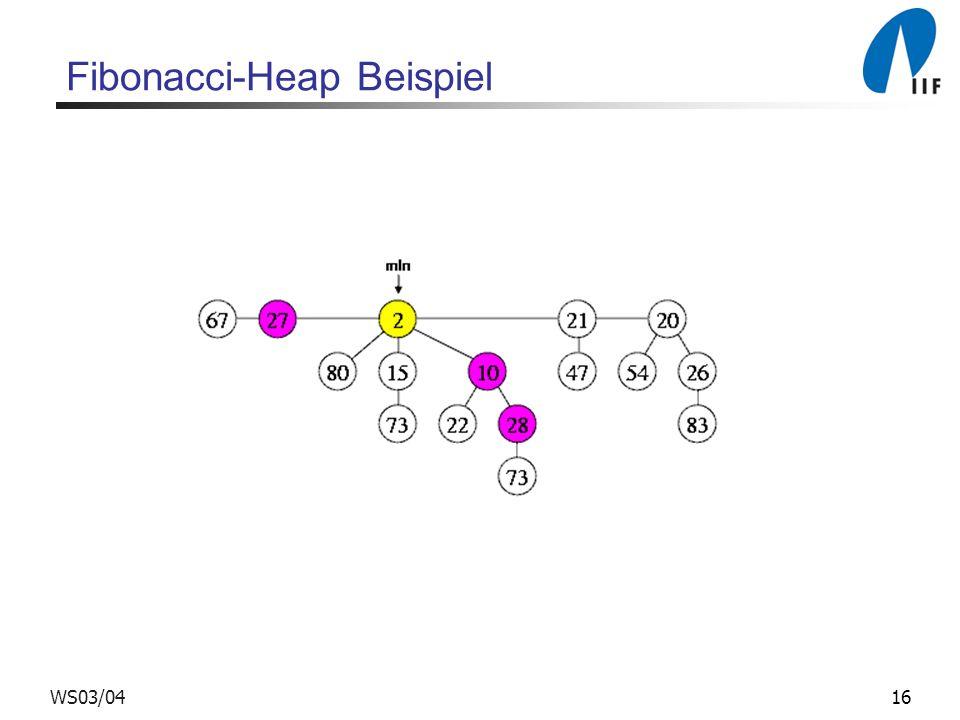 Fibonacci-Heap Beispiel