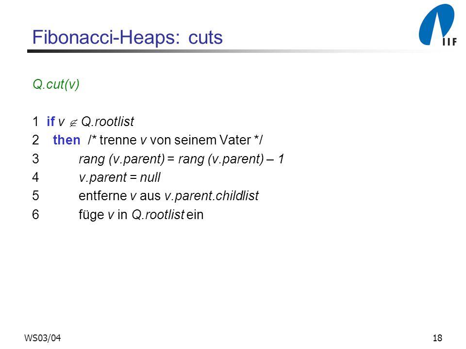 Fibonacci-Heaps: cuts