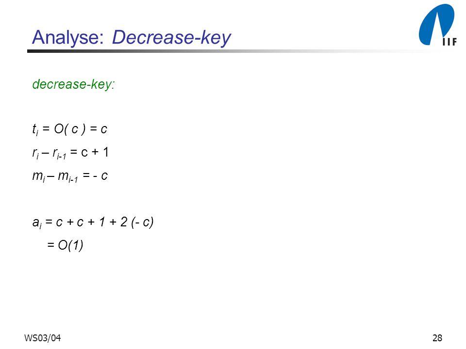 Analyse: Decrease-key