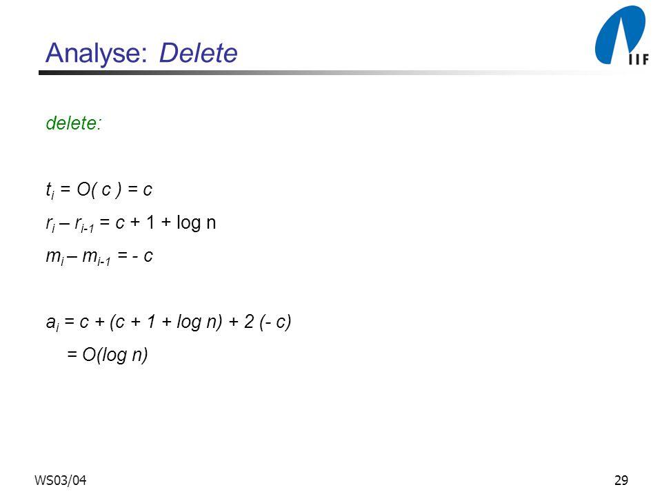 Analyse: Delete delete: ti = O( c ) = c ri – ri-1 = c + 1 + log n