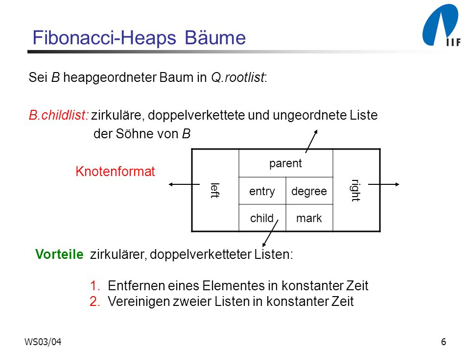 Fibonacci-Heaps Bäume