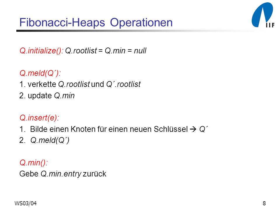 Fibonacci-Heaps Operationen