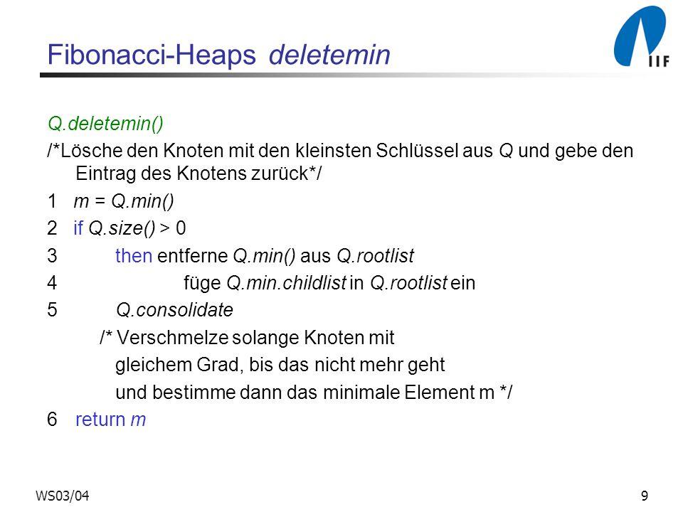 Fibonacci-Heaps deletemin