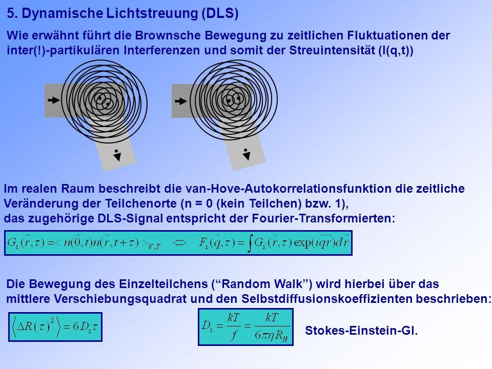 5. Dynamische Lichtstreuung (DLS)