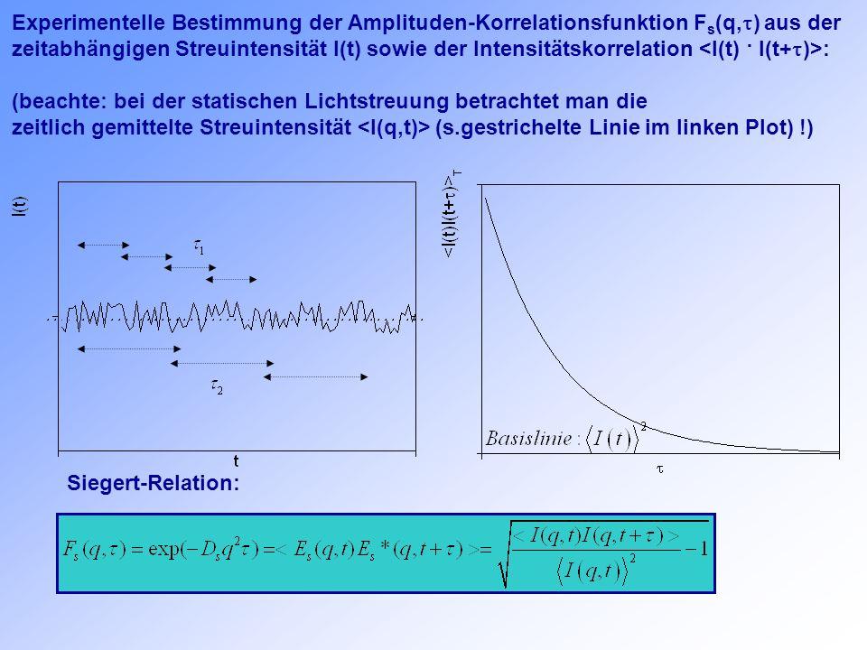 Experimentelle Bestimmung der Amplituden-Korrelationsfunktion Fs(q,t) aus der