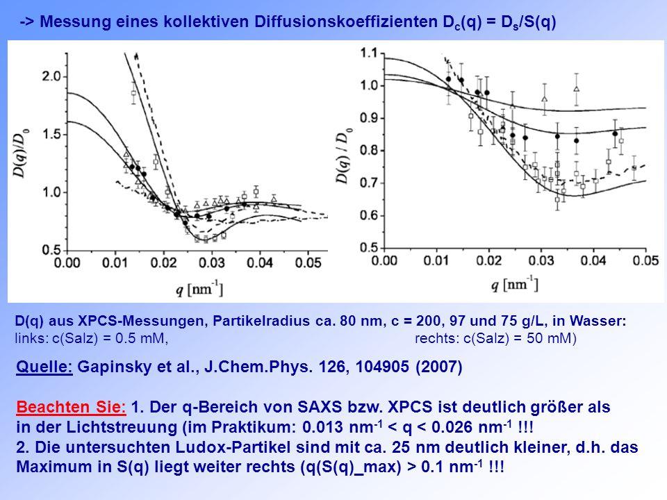 Quelle: Gapinsky et al., J.Chem.Phys. 126, 104905 (2007)