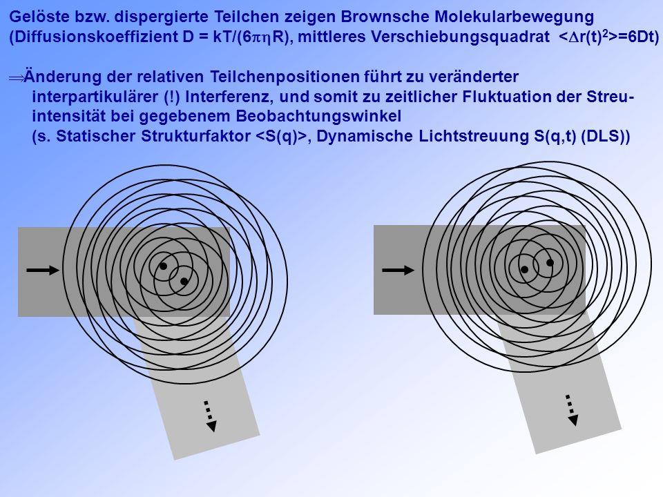 Gelöste bzw. dispergierte Teilchen zeigen Brownsche Molekularbewegung
