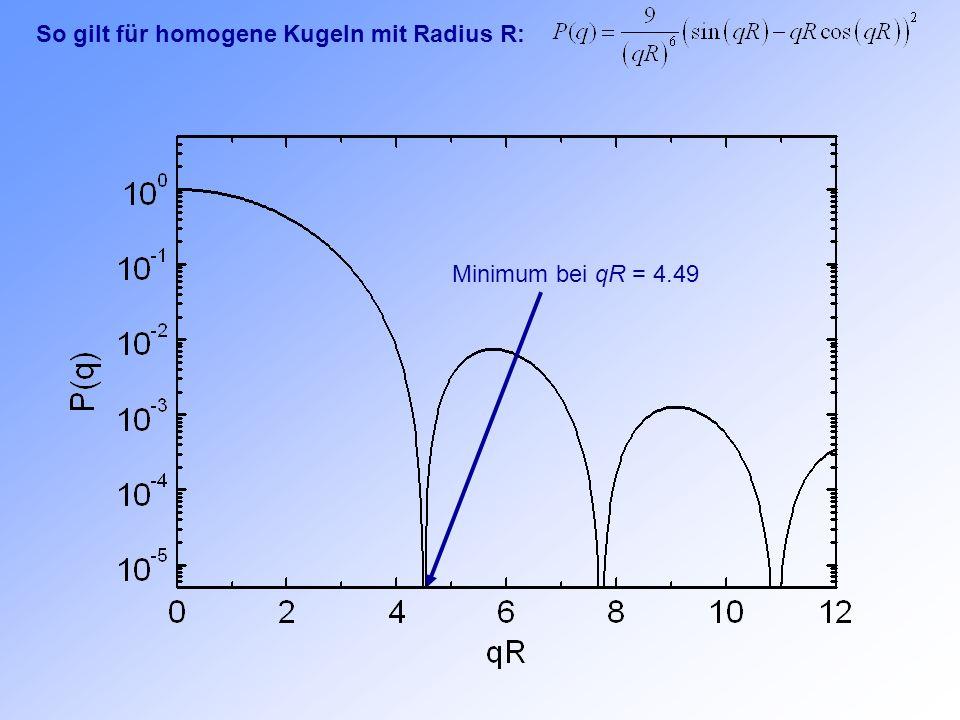 So gilt für homogene Kugeln mit Radius R: