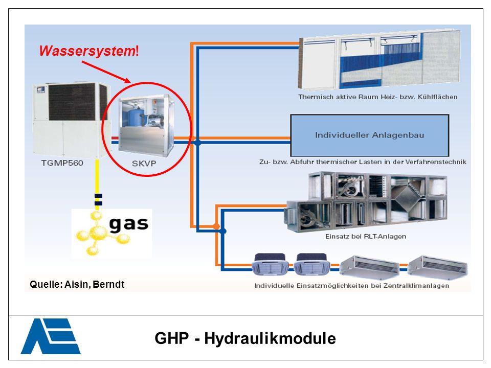 Wassersystem! Quelle: Aisin, Berndt GHP - Hydraulikmodule