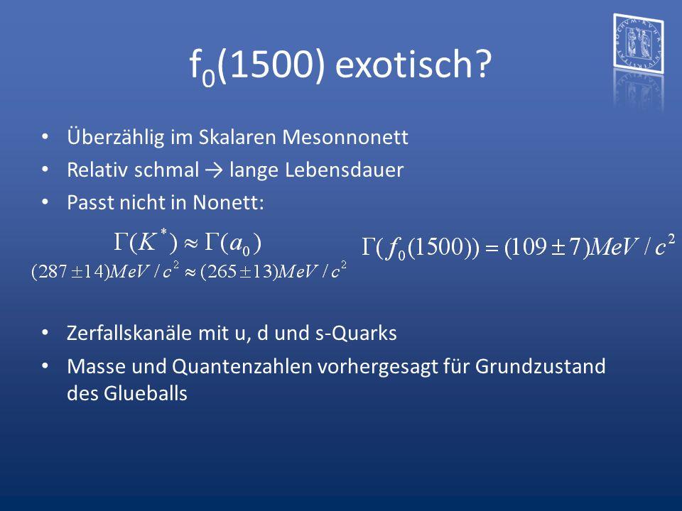 f0(1500) exotisch Überzählig im Skalaren Mesonnonett
