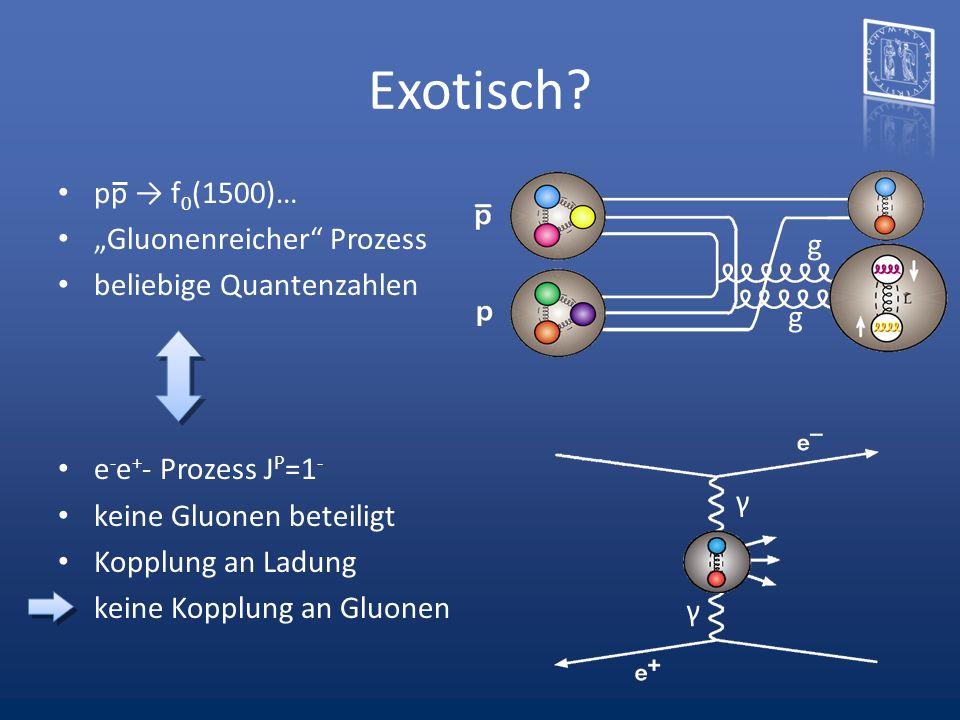 """Exotisch pp → f0(1500)… """"Gluonenreicher Prozess"""