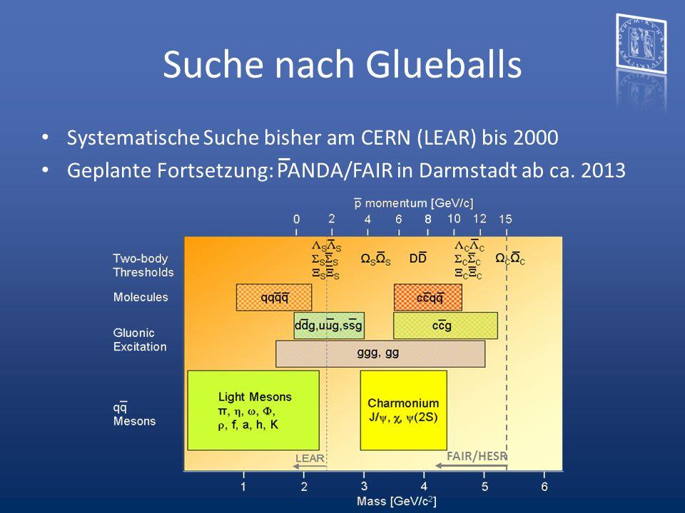 Suche nach GlueballsSystematische Suche bisher am CERN (LEAR) bis 2000. Geplante Fortsetzung: PANDA/FAIR in Darmstadt ab ca. 2013.