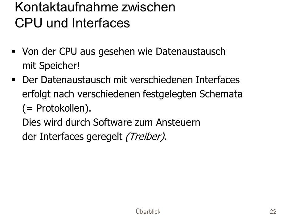 Kontaktaufnahme zwischen CPU und Interfaces