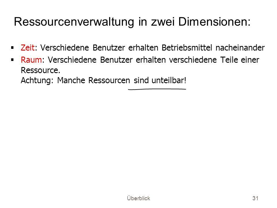Ressourcenverwaltung in zwei Dimensionen: