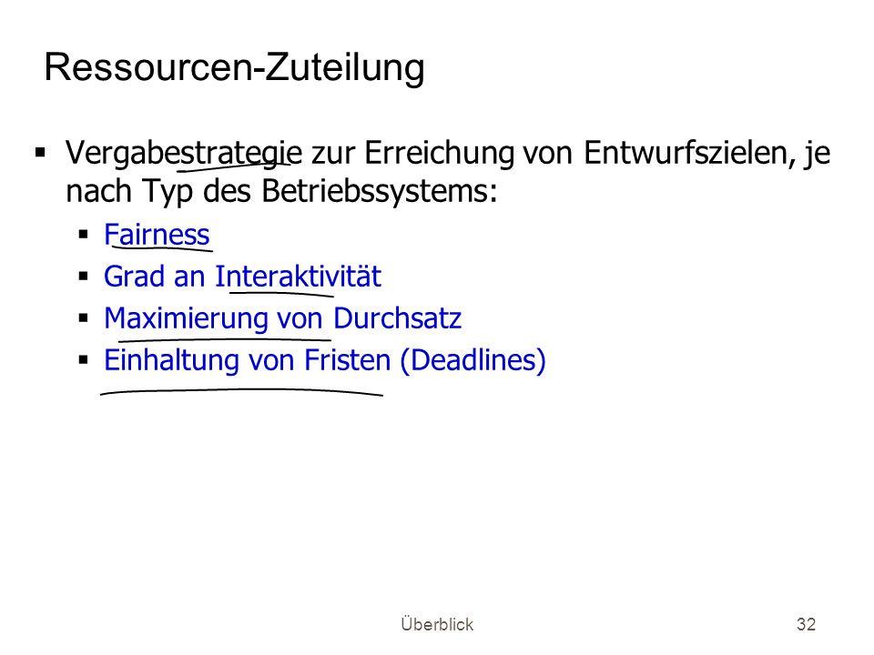 Ressourcen-Zuteilung