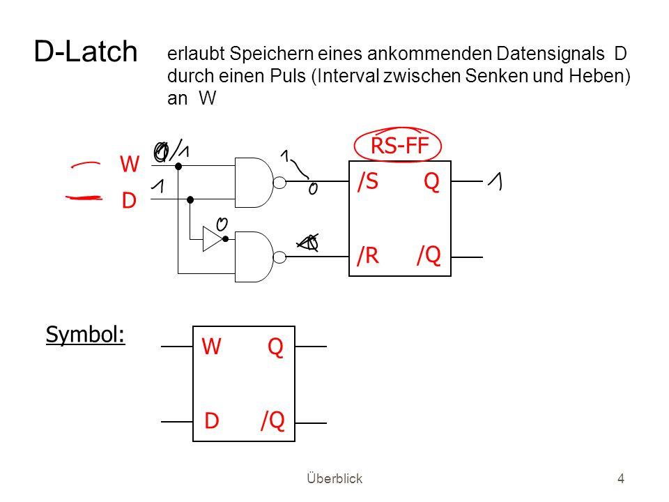 D-Latch /S /R Q /Q RS-FF W D Symbol: W D Q /Q