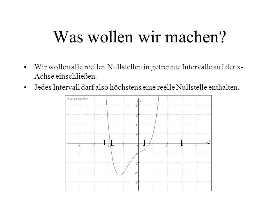 Was wollen wir machen Wir wollen alle reellen Nullstellen in getrennte Intervalle auf der x-Achse einschließen.