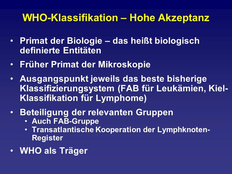 WHO-Klassifikation – Hohe Akzeptanz