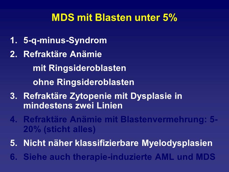 MDS mit Blasten unter 5% 5-q-minus-Syndrom Refraktäre Anämie