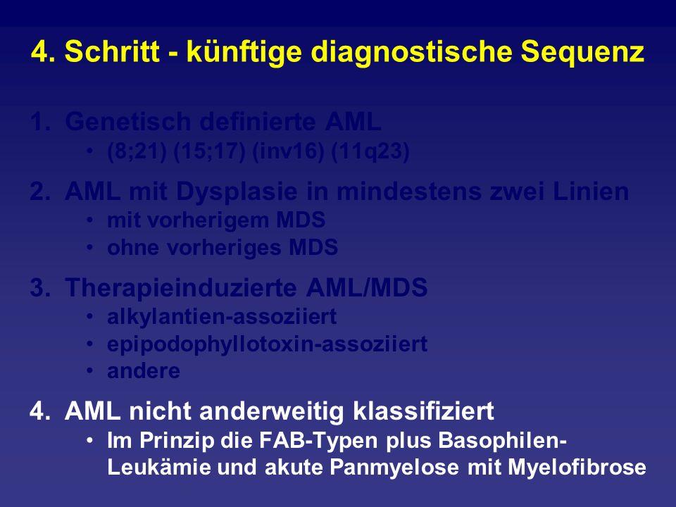 4. Schritt - künftige diagnostische Sequenz