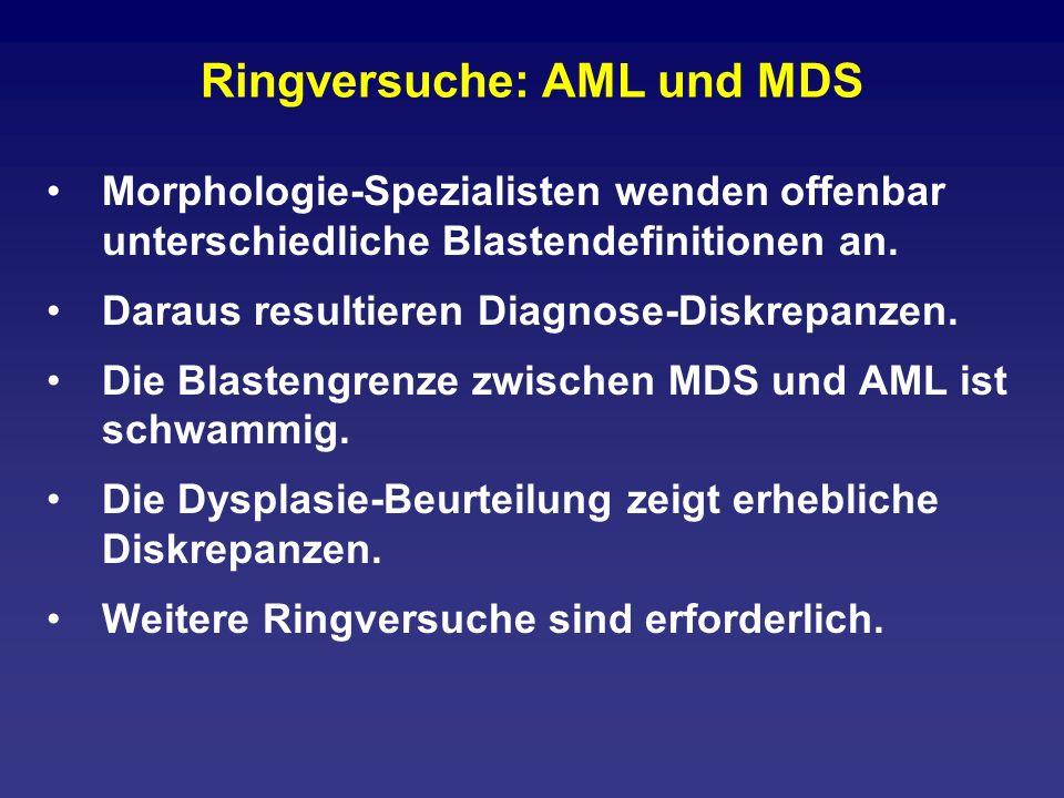 Ringversuche: AML und MDS